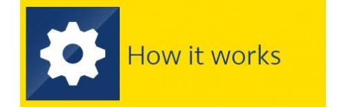 How SolarVenti Works