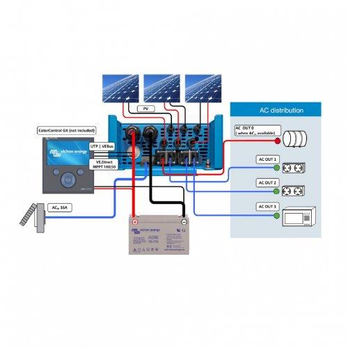 ls inverter is5 manual pdf